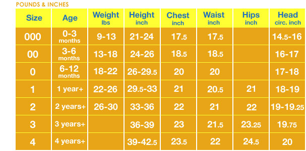 height weight chart for children. Children come in all shapes